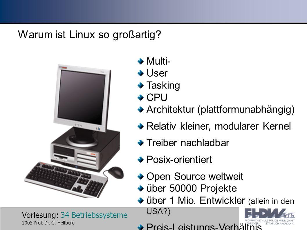 Vorlesung: 34 Betriebssysteme 2005 Prof. Dr. G. Hellberg Multi- User Tasking CPU Architektur (plattformunabhängig) Relativ kleiner, modularer Kernel T