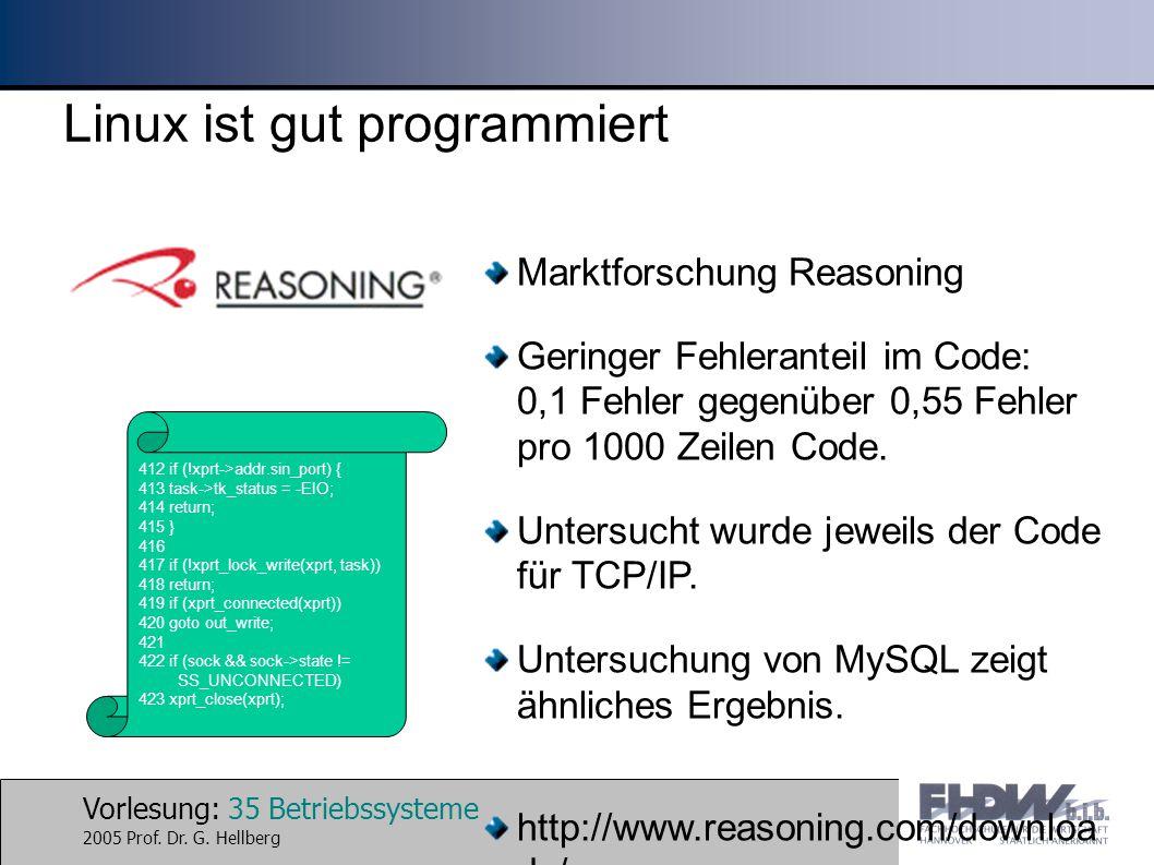 Vorlesung: 35 Betriebssysteme 2005 Prof. Dr. G. Hellberg Marktforschung Reasoning Geringer Fehleranteil im Code: 0,1 Fehler gegenüber 0,55 Fehler pro
