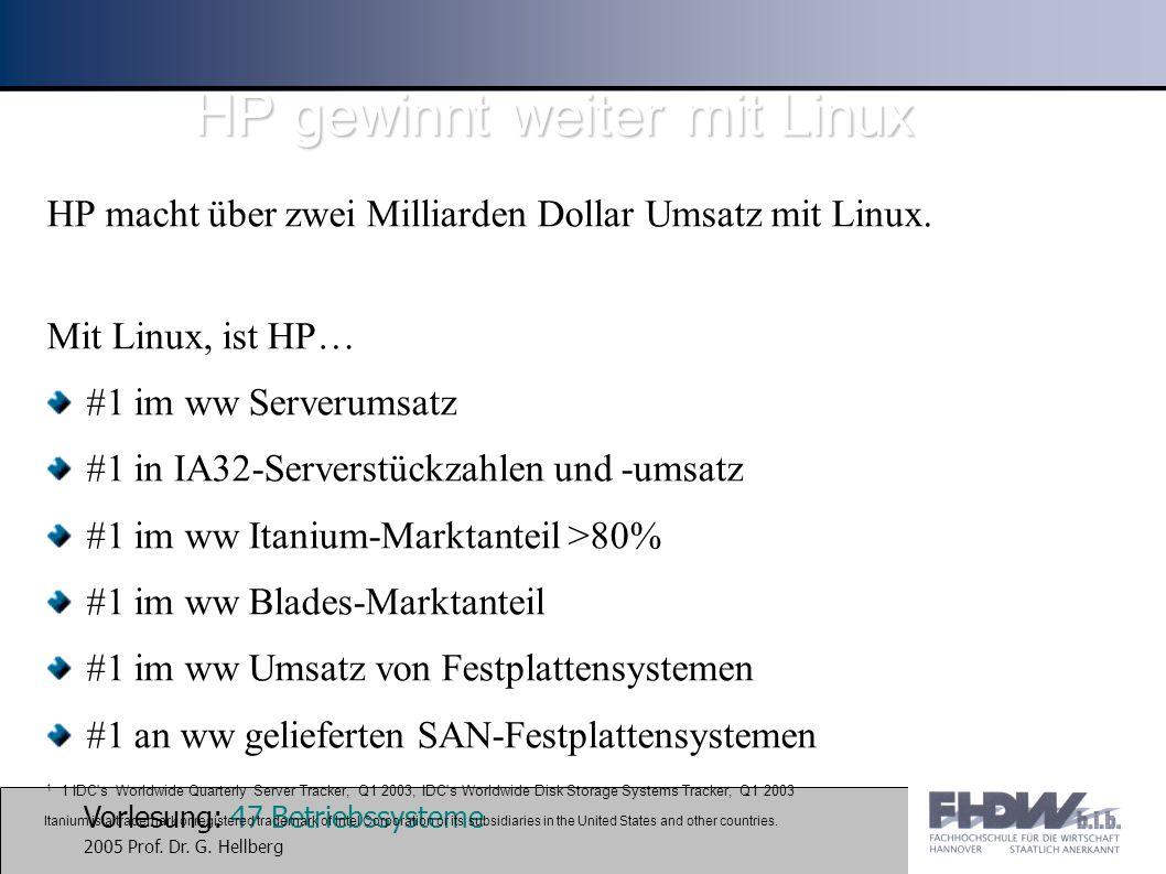 Vorlesung: 47 Betriebssysteme 2005 Prof. Dr. G. Hellberg 1 1 IDC's Worldwide Quarterly Server Tracker, Q1 2003, IDC's Worldwide Disk Storage Systems T