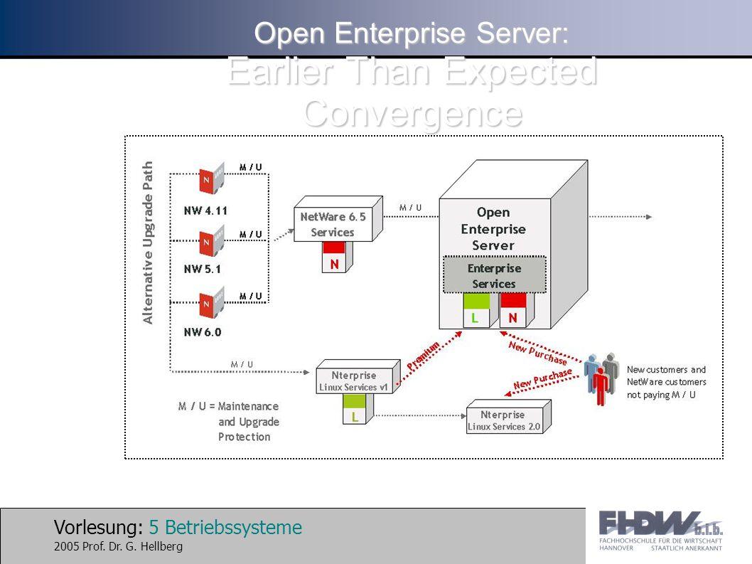 Vorlesung: 5 Betriebssysteme 2005 Prof. Dr. G. Hellberg Open Enterprise Server: Earlier Than Expected Convergence
