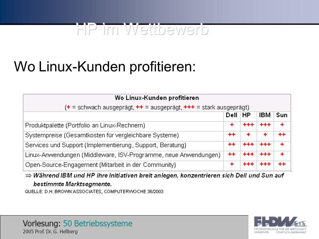 Vorlesung: 50 Betriebssysteme 2005 Prof. Dr. G. Hellberg HP im Wettbewerb Wo Linux-Kunden profitieren: