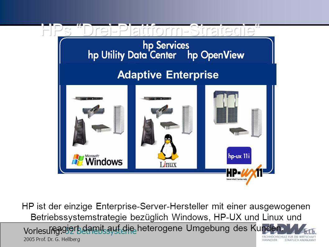 """Vorlesung: 52 Betriebssysteme 2005 Prof. Dr. G. Hellberg HPs """"Drei-Plattform-Strategie"""" HP ist der einzige Enterprise-Server-Hersteller mit einer ausg"""
