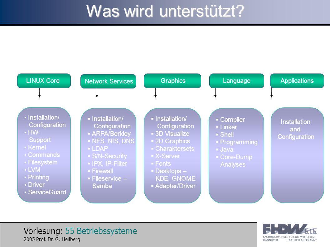 Vorlesung: 55 Betriebssysteme 2005 Prof. Dr. G. Hellberg Was wird unterstützt? Installation/ Configuration HW- Support Kernel Commands Filesystem LVM