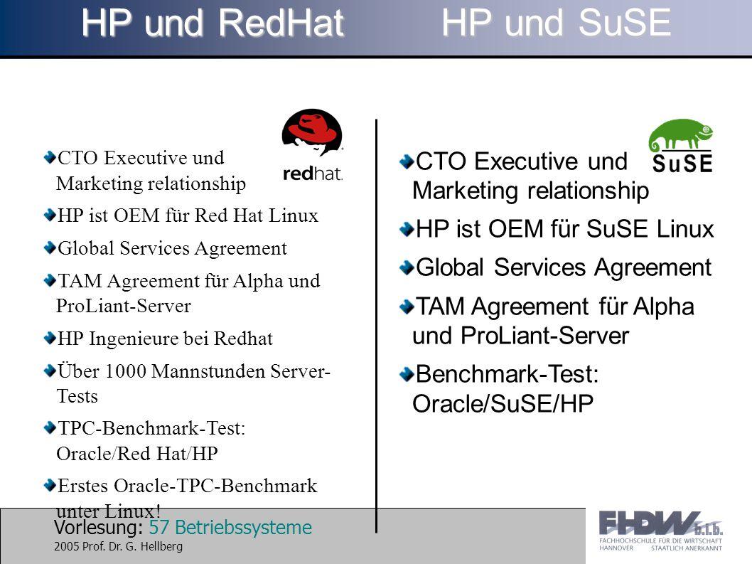 Vorlesung: 57 Betriebssysteme 2005 Prof. Dr. G. Hellberg HP und RedHat HP und SuSE CTO Executive und Marketing relationship HP ist OEM für SuSE Linux