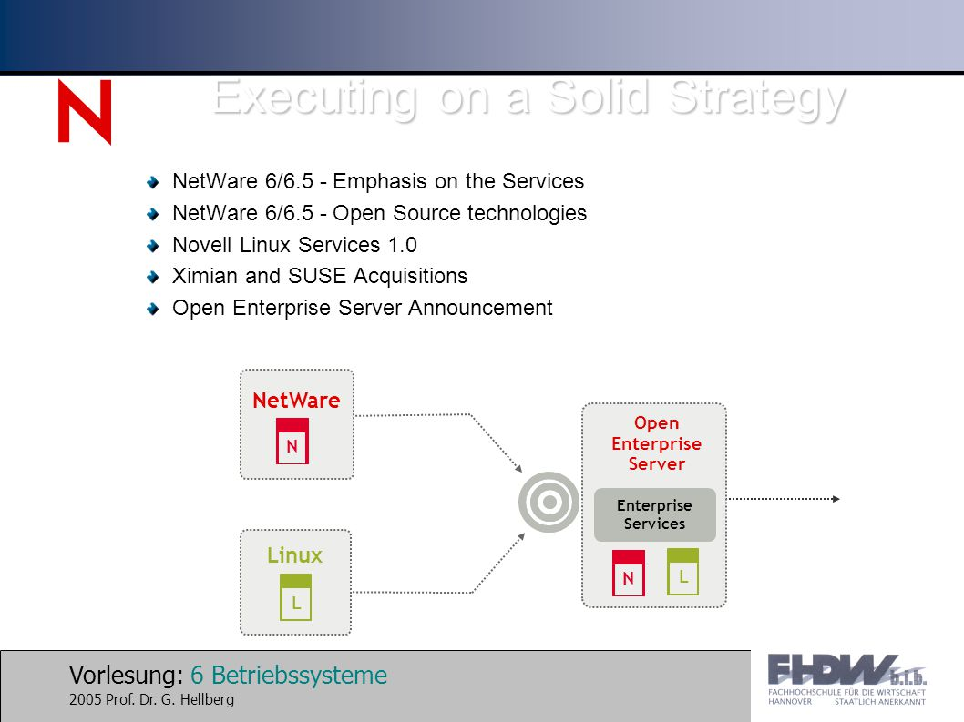 Vorlesung: 6 Betriebssysteme 2005 Prof. Dr. G. Hellberg Executing on a Solid Strategy NetWare 6/6.5 - Emphasis on the Services NetWare 6/6.5 - Open So