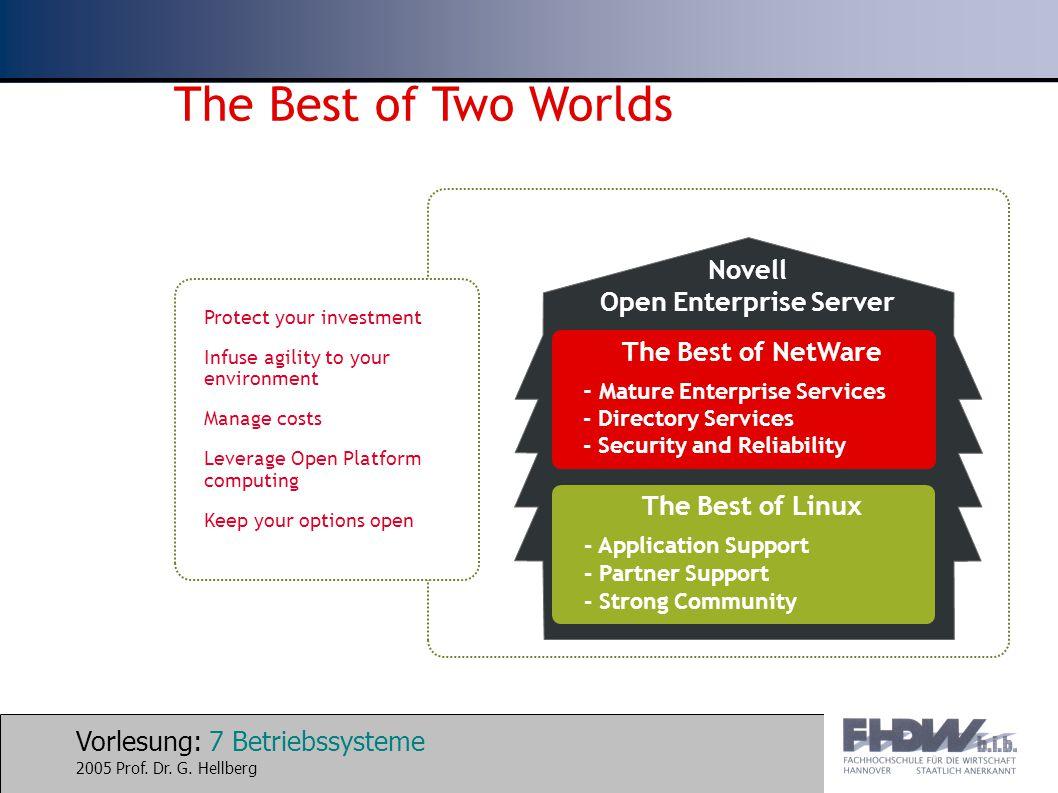 Vorlesung: 7 Betriebssysteme 2005 Prof. Dr. G. Hellberg Novell Open Enterprise Server The Best of NetWare - Mature Enterprise Services - Directory Ser