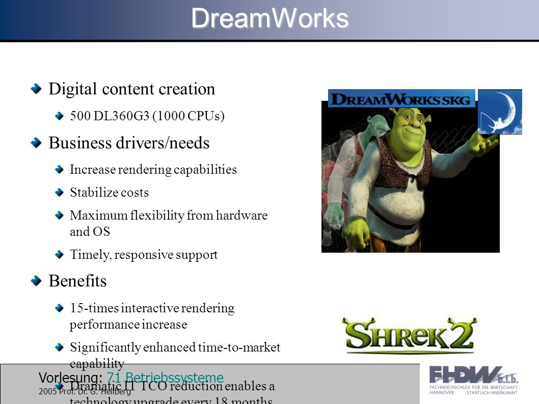 Vorlesung: 71 Betriebssysteme 2005 Prof. Dr. G. Hellberg Digital content creation 500 DL360G3 (1000 CPUs) Business drivers/needs Increase rendering ca