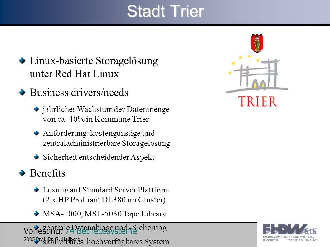 Vorlesung: 74 Betriebssysteme 2005 Prof. Dr. G. Hellberg Linux-basierte Storagelösung unter Red Hat Linux Business drivers/needs jährliches Wachstum d