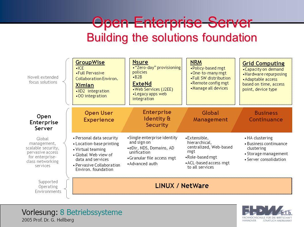 Vorlesung: 8 Betriebssysteme 2005 Prof. Dr. G. Hellberg Open Enterprise Server Building the solutions foundation Open Enterprise Server Open User Expe