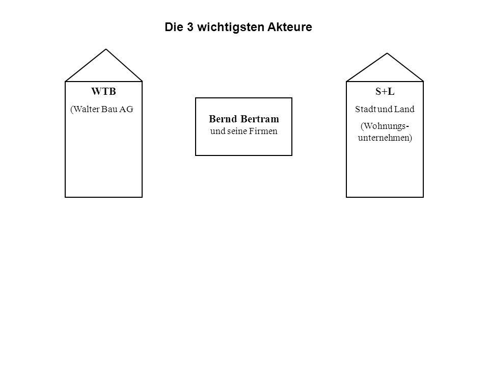 WTB (Walter Bau AG S+L Stadt und Land (Wohnungs- unternehmen) Bernd Bertram und seine Firmen Die 3 wichtigsten Akteure