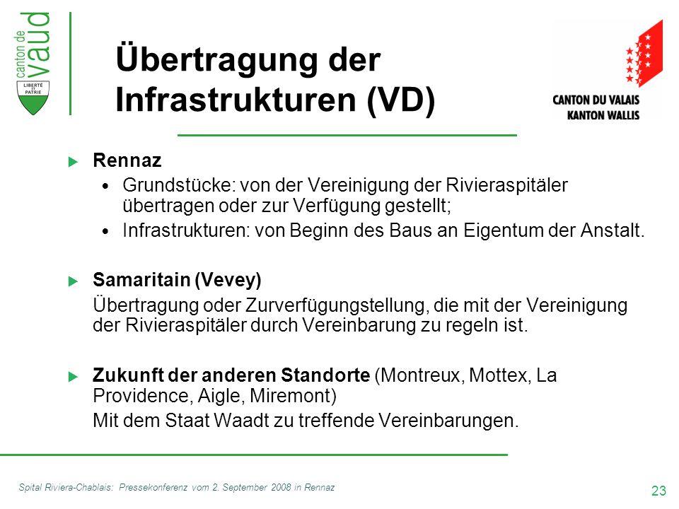 23 Spital Riviera-Chablais: Pressekonferenz vom 2. September 2008 in Rennaz Übertragung der Infrastrukturen (VD)  Rennaz Grundstücke: von der Vereini