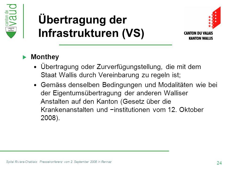 24 Spital Riviera-Chablais: Pressekonferenz vom 2. September 2008 in Rennaz Übertragung der Infrastrukturen (VS)  Monthey Übertragung oder Zurverfügu