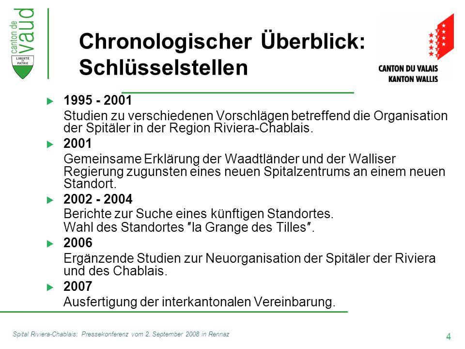 4 Spital Riviera-Chablais: Pressekonferenz vom 2. September 2008 in Rennaz Chronologischer Überblick: Schlüsselstellen  1995 - 2001 Studien zu versch