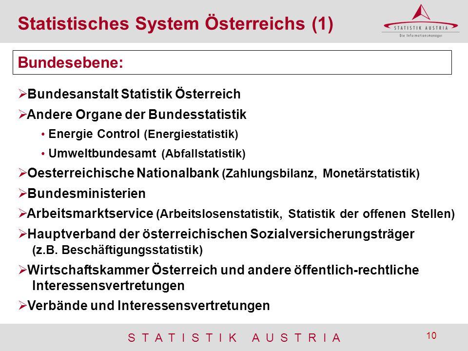 S T A T I S T I K A U S T R I A 10 Statistisches System Österreichs (1) Bundesebene:  Bundesanstalt Statistik Österreich  Andere Organe der Bundesst