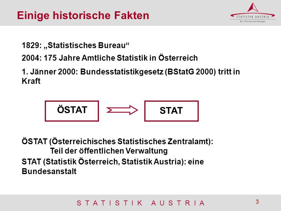 """S T A T I S T I K A U S T R I A 3 Einige historische Fakten 1829: """"Statistisches Bureau"""" 2004: 175 Jahre Amtliche Statistik in Österreich 1. Jänner 20"""