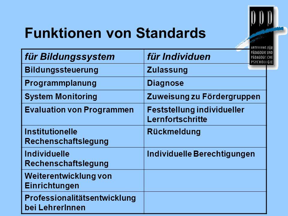 Funktionen von Standards für Bildungssystemfür Individuen BildungssteuerungZulassung ProgrammplanungDiagnose System MonitoringZuweisung zu Fördergrupp