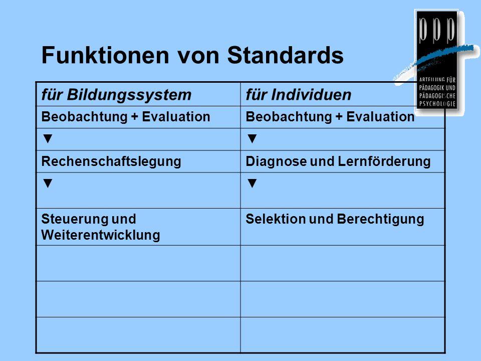 Funktionen von Standards für Bildungssystemfür Individuen Beobachtung + Evaluation ▼▼ RechenschaftslegungDiagnose und Lernförderung ▼▼ Steuerung und W
