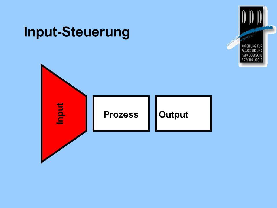 Schulautonomie – Erhöhung der Regelungsspielräume In- put Pro- zess Output
