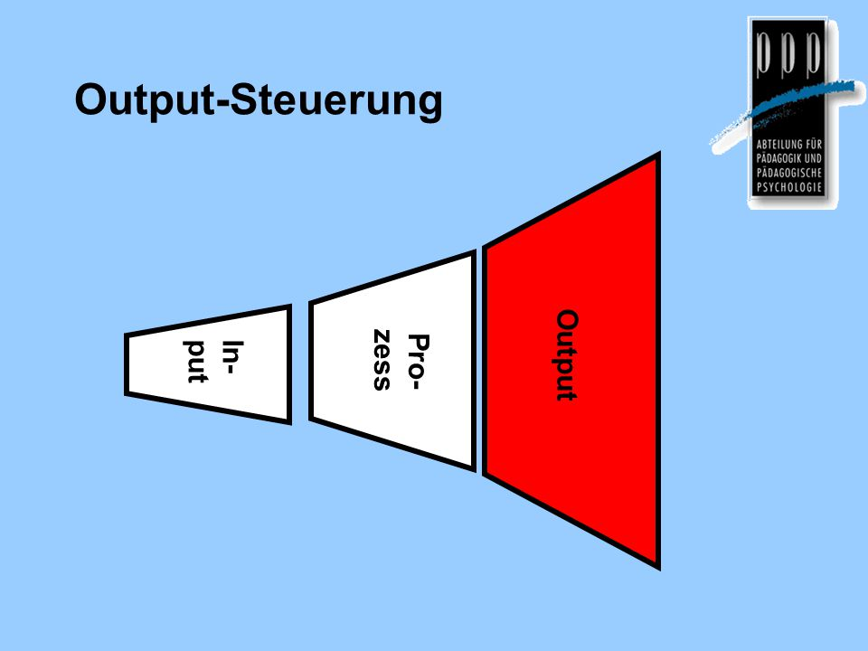 Output-Steuerung In- put Pro- zess Output