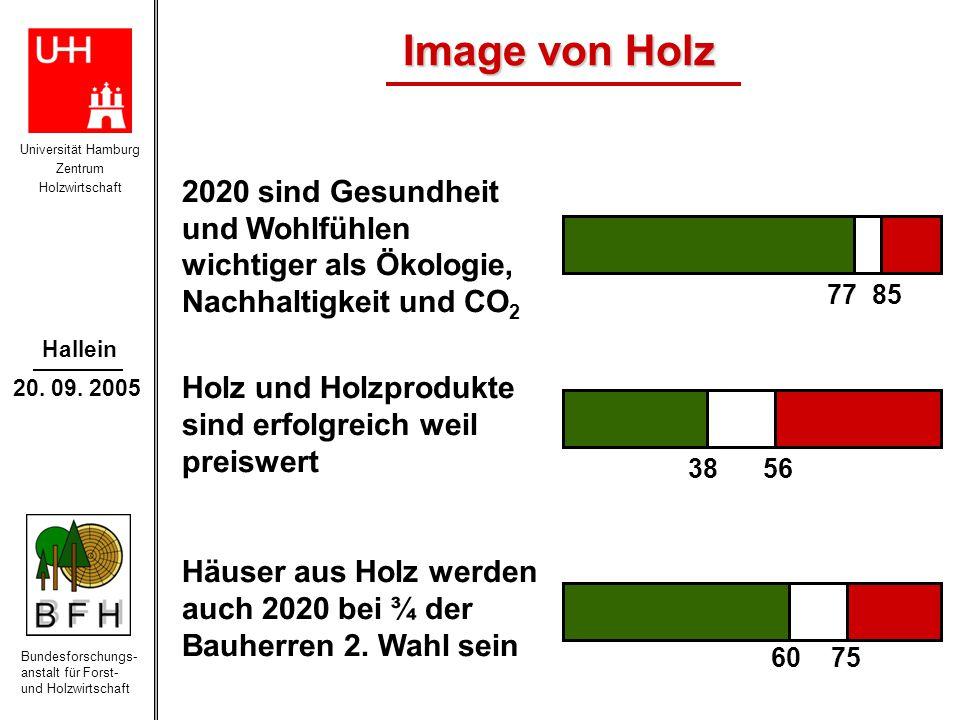 Universität Hamburg Zentrum Holzwirtschaft Bundesforschungs- anstalt für Forst- und Holzwirtschaft Hallein 20. 09. 2005 77 85 38 56 60 75 Image von Ho