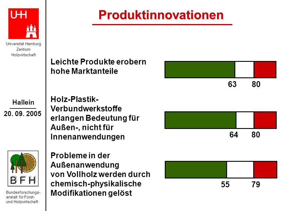 Universität Hamburg Zentrum Holzwirtschaft Bundesforschungs- anstalt für Forst- und Holzwirtschaft Hallein 20. 09. 2005 Leichte Produkte erobern hohe