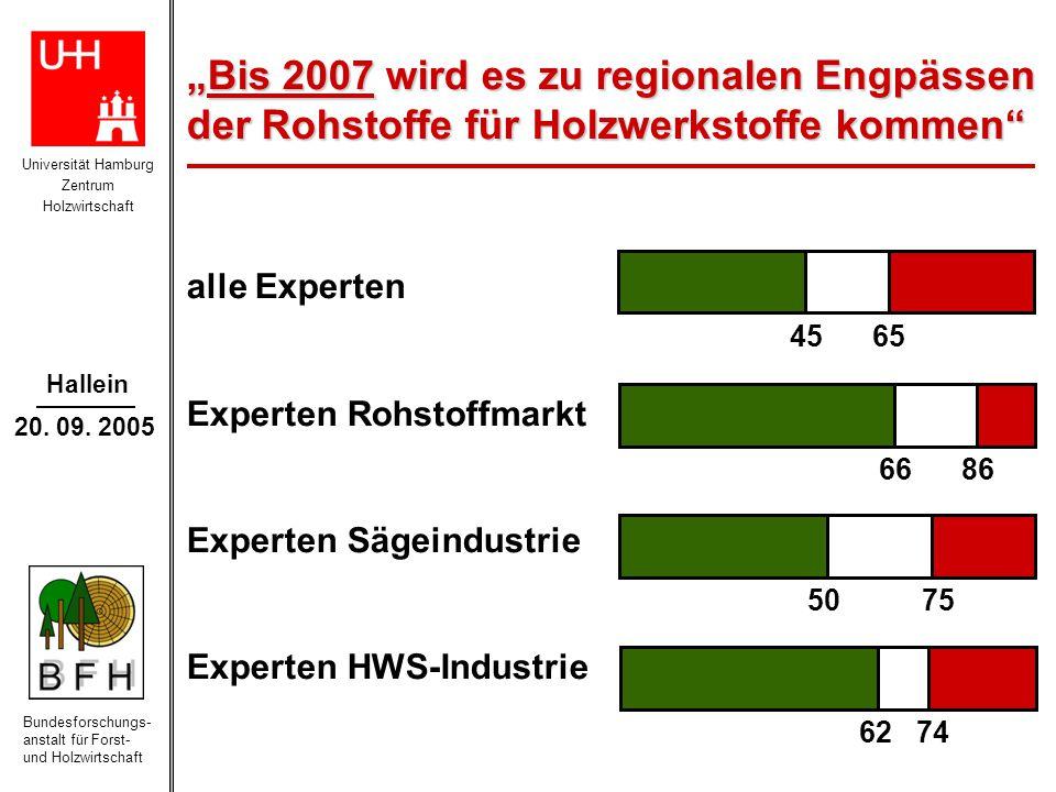 """Universität Hamburg Zentrum Holzwirtschaft Bundesforschungs- anstalt für Forst- und Holzwirtschaft Hallein 20. 09. 2005 """"Bis 2007 wird es zu regionale"""