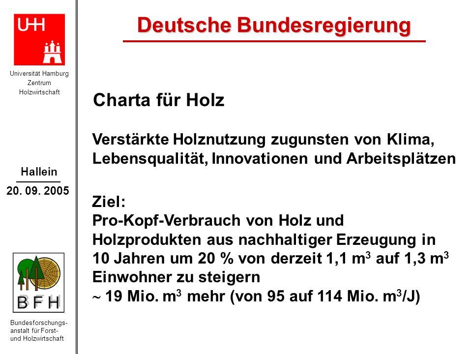 Universität Hamburg Zentrum Holzwirtschaft Bundesforschungs- anstalt für Forst- und Holzwirtschaft Hallein 20. 09. 2005 Verstärkte Holznutzung zugunst