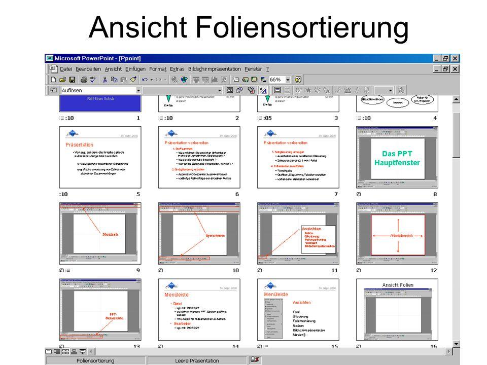 Ansicht Gliederung Gliederungsansicht ein-/ausschalten: klicken Sie auf das Symbol Gliederung in PowerPoint bequem zu erstellen Schnelle Erfassung von