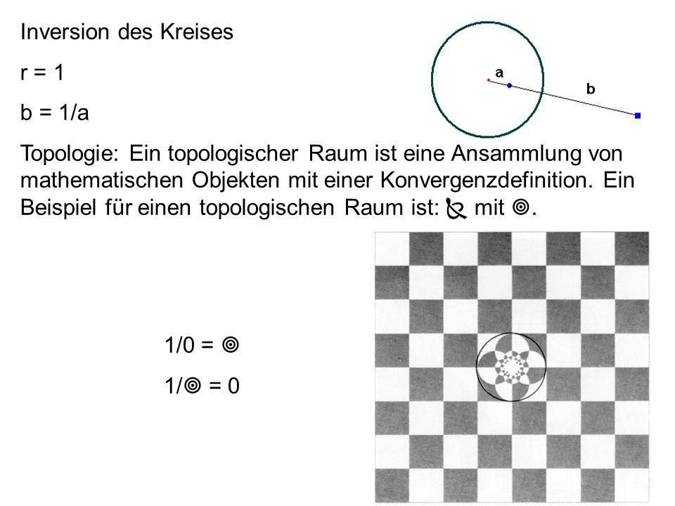 Inversion des Kreises r = 1 b = 1/a Topologie: Ein topologischer Raum ist eine Ansammlung von mathematischen Objekten mit einer Konvergenzdefinition.