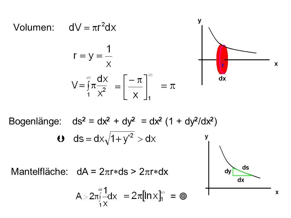 Mantelfläche: dA = 2  r  ds > 2  r  dx =  Bogenlänge: ds 2 = dx 2 + dy 2 = dx 2 (1 + dy 2 /dx 2 )  Volumen: