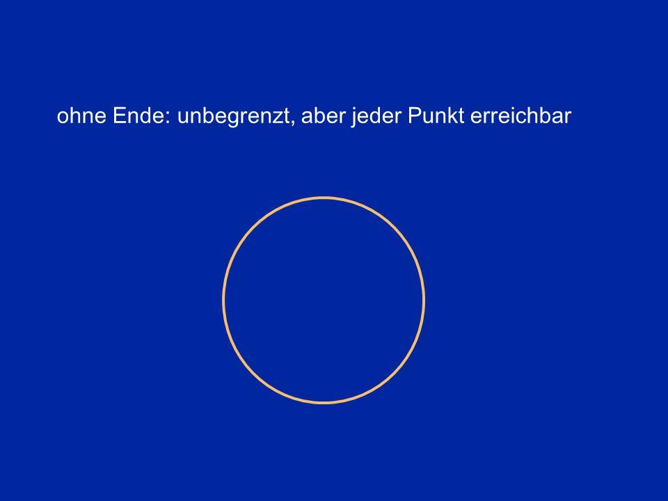 ohne Ende: unbegrenzt, aber jeder Punkt erreichbar