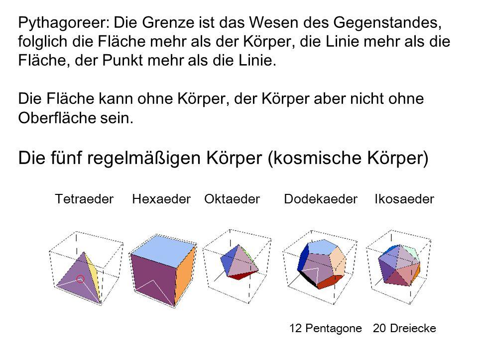Pythagoreer: Die Grenze ist das Wesen des Gegenstandes, folglich die Fläche mehr als der Körper, die Linie mehr als die Fläche, der Punkt mehr als die Linie.