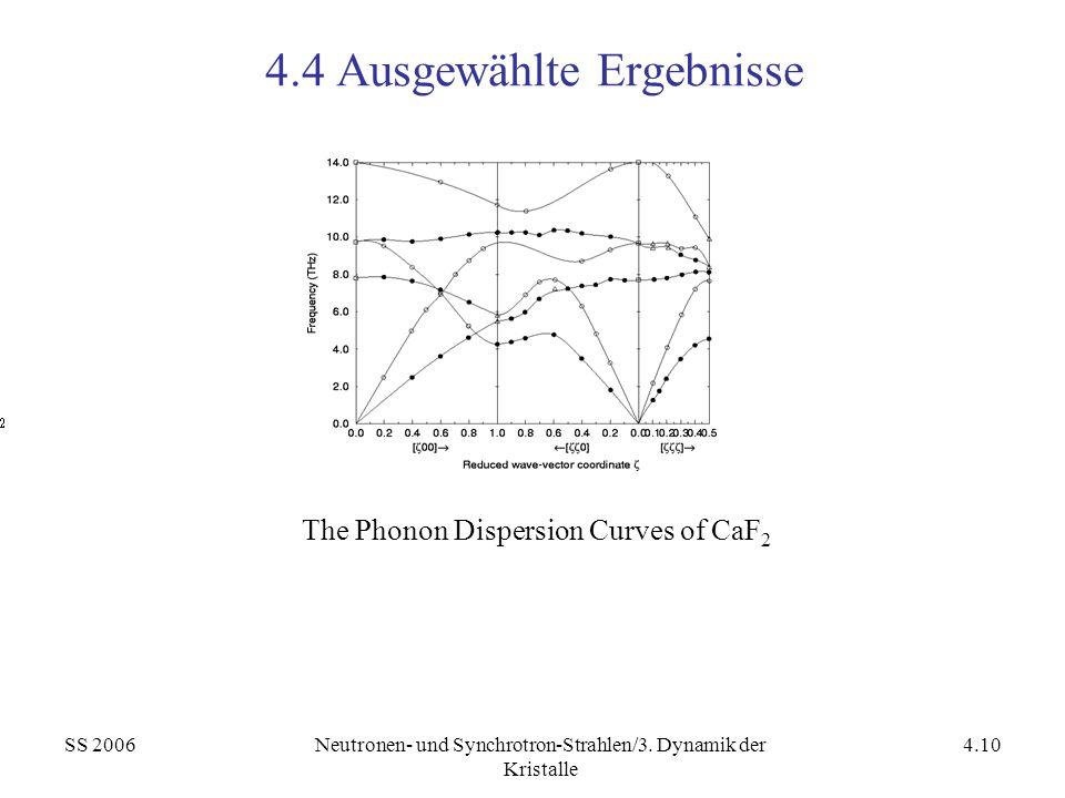 SS 2006Neutronen- und Synchrotron-Strahlen/3. Dynamik der Kristalle 4.10 4.4 Ausgewählte Ergebnisse The Phonon Dispersion Curves of CaF 2
