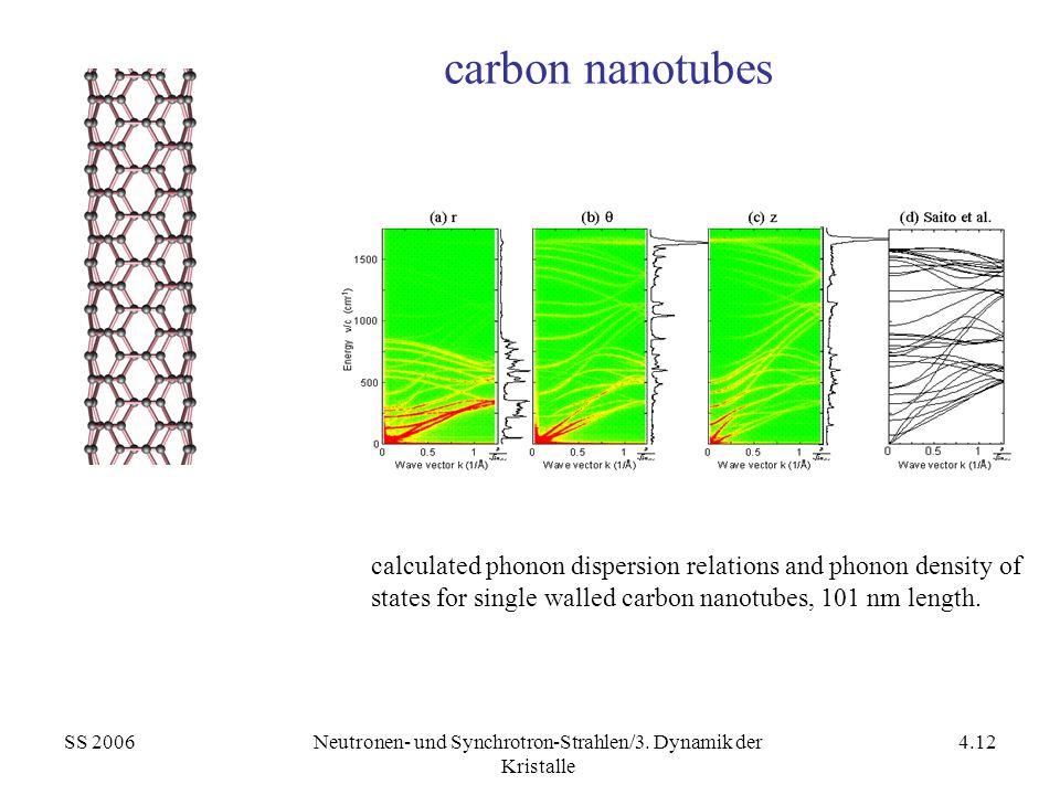 SS 2006Neutronen- und Synchrotron-Strahlen/3. Dynamik der Kristalle 4.12 carbon nanotubes calculated phonon dispersion relations and phonon density of