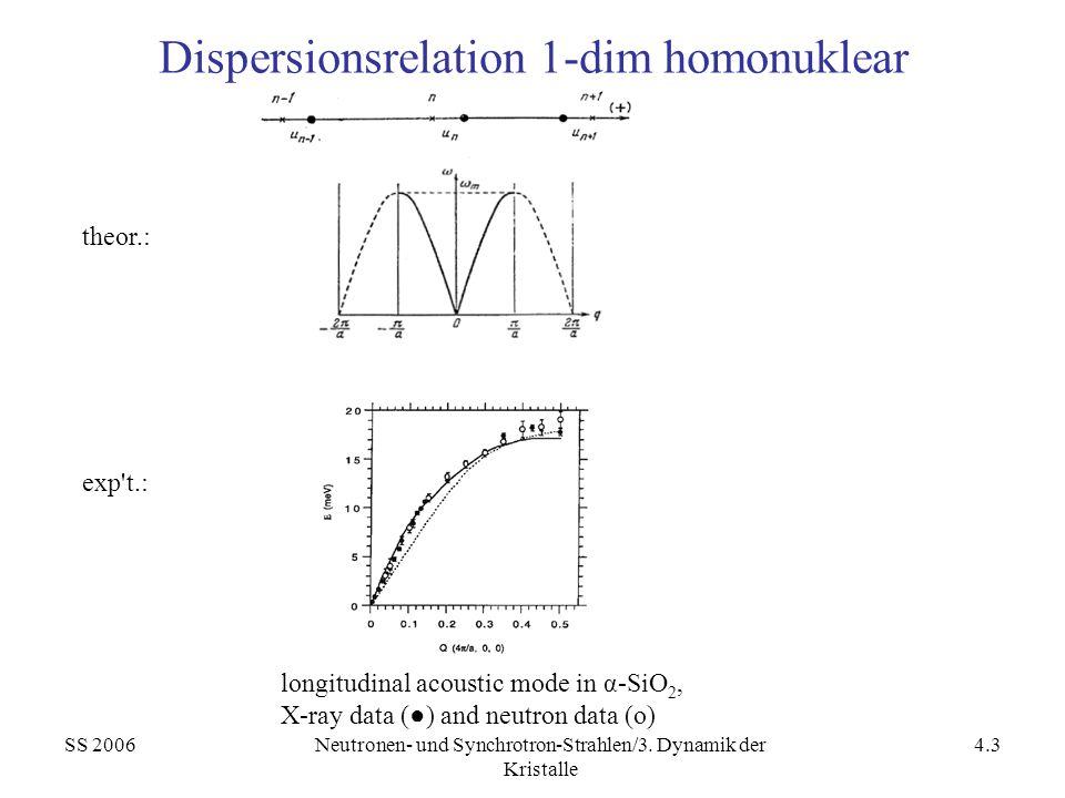 SS 2006Neutronen- und Synchrotron-Strahlen/3. Dynamik der Kristalle 4.3 Dispersionsrelation 1-dim homonuklear longitudinal acoustic mode in α-SiO 2, X
