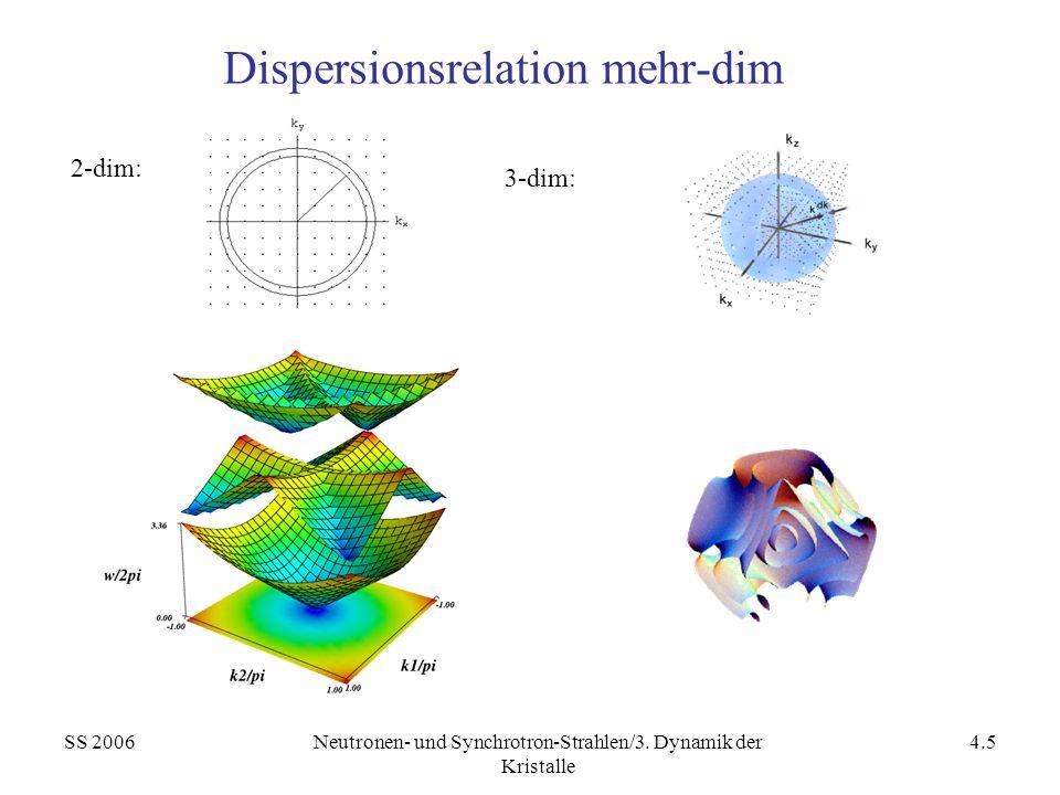 SS 2006Neutronen- und Synchrotron-Strahlen/3. Dynamik der Kristalle 4.5 Dispersionsrelation mehr-dim 2-dim: 3-dim: