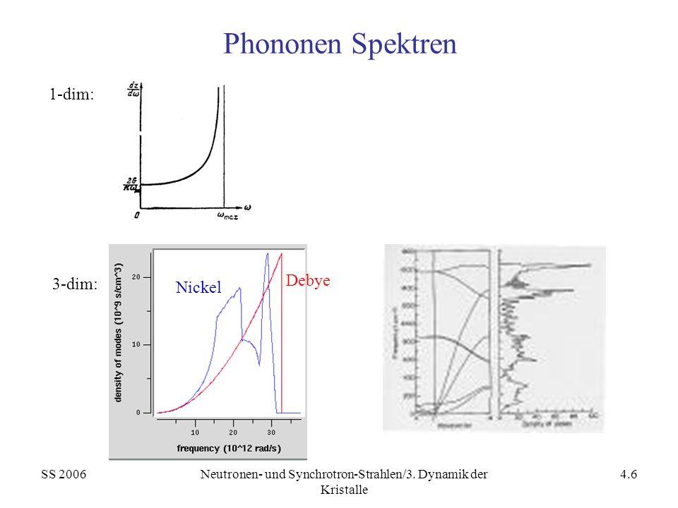 SS 2006Neutronen- und Synchrotron-Strahlen/3. Dynamik der Kristalle 4.6 Phononen Spektren 1-dim: 3-dim: Debye Nickel