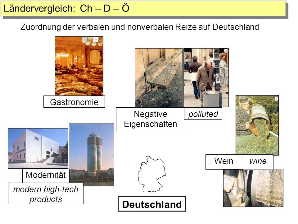 Wein Deutschland Gastronomie Modernität Negative Eigenschaften modern high-tech products wine polluted Zuordnung der verbalen und nonverbalen Reize au
