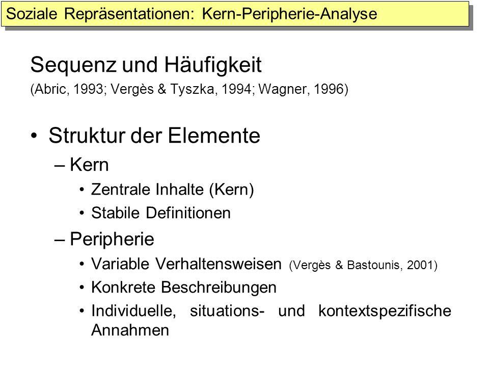 Sequenz und Häufigkeit (Abric, 1993; Vergès & Tyszka, 1994; Wagner, 1996) Struktur der Elemente –Kern Zentrale Inhalte (Kern) Stabile Definitionen –Pe