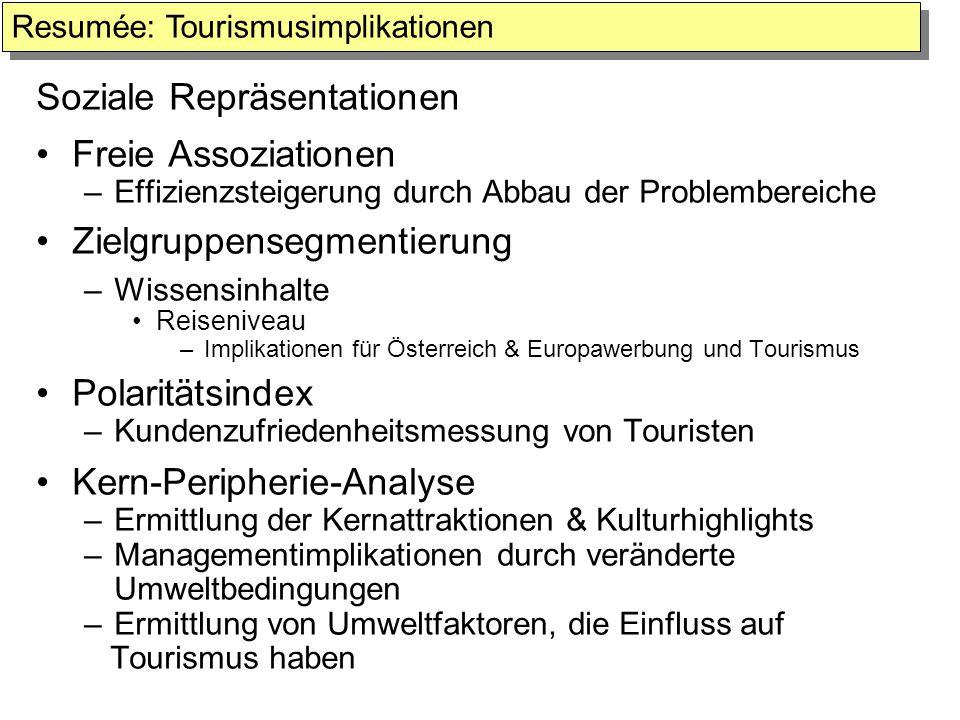Resumée: Tourismusimplikationen Soziale Repräsentationen Freie Assoziationen –Effizienzsteigerung durch Abbau der Problembereiche Zielgruppensegmentie