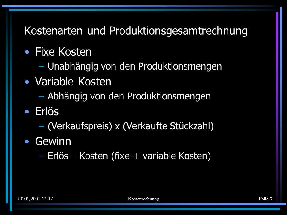 UScf., 2001-12-17KostenrechnungFolie 3 Kostenarten und Produktionsgesamtrechnung Fixe Kosten –Unabhängig von den Produktionsmengen Variable Kosten –Ab