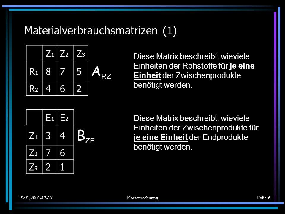 UScf., 2001-12-17KostenrechnungFolie 6 Materialverbrauchsmatrizen (1) Z1Z1 Z2Z2 Z3Z3 R1R1 875 A RZ R2R2 462 Diese Matrix beschreibt, wieviele Einheite