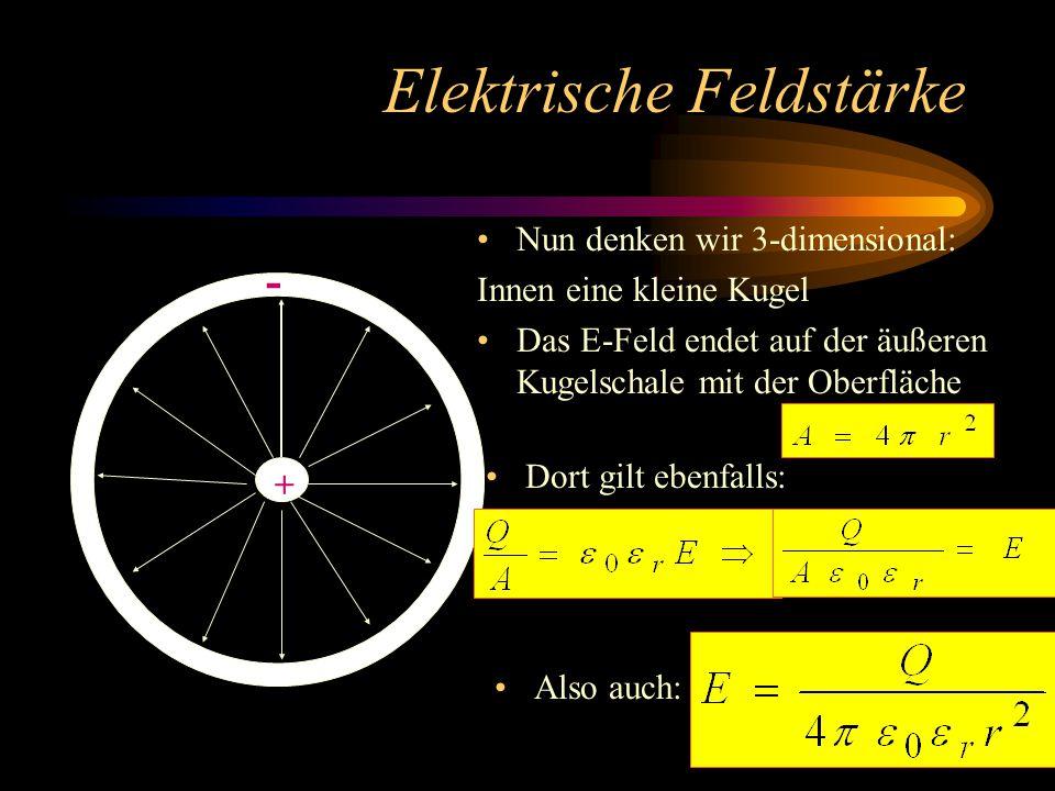 Nun denken wir 3-dimensional: Innen eine kleine Kugel Das E-Feld endet auf der äußeren Kugelschale mit der Oberfläche + - Elektrische Feldstärke Dort gilt ebenfalls: Also auch: