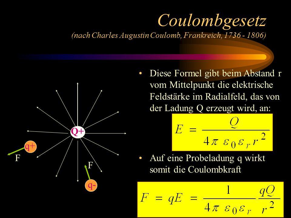 Auf eine Probeladung q wirkt somit die Coulombkraft Q+ q- F q+ F Coulombgesetz (nach Charles Augustin Coulomb, Frankreich, 1736 - 1806) Diese Formel gibt beim Abstand r vom Mittelpunkt die elektrische Feldstärke im Radialfeld, das von der Ladung Q erzeugt wird, an: