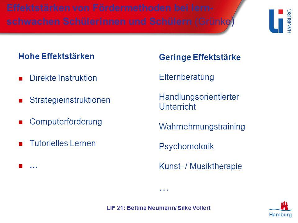 LIF 21: Bettina Neumann/ Silke Vollert Effektstärken von Fördermethoden bei lern- schwachen Schülerinnen und Schülern (Grünke ) Hohe Effektstärken Dir