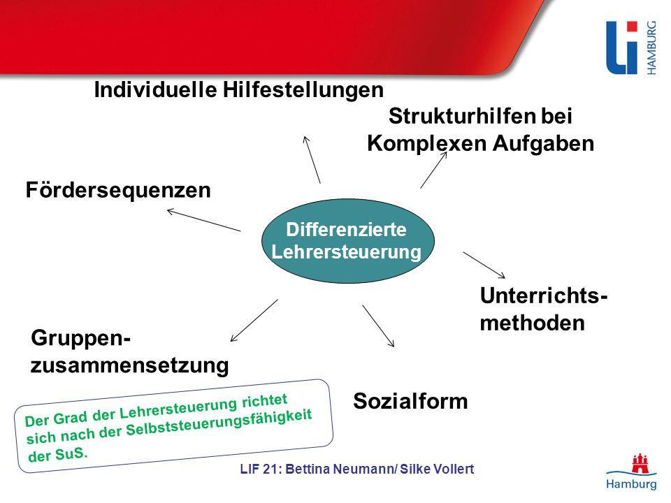 Differenzierte Lehrersteuerung Individuelle Hilfestellungen Strukturhilfen bei Komplexen Aufgaben Unterrichts- methoden Gruppen- zusammensetzung Sozia