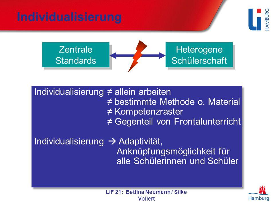 LiF 21: Bettina Neumann / Silke Vollert Individualisierung Zentrale Standards Heterogene Schülerschaft Individualisierung≠ allein arbeiten ≠ bestimmte