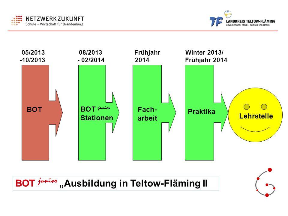 """BOT junior """"Ausbildung in Teltow-Fläming II BOT BOT junior Stationen Fach- arbeit Lehrstelle 05/2013 08/2013 Frühjahr Winter 2013/ -10/2013 - 02/2014"""