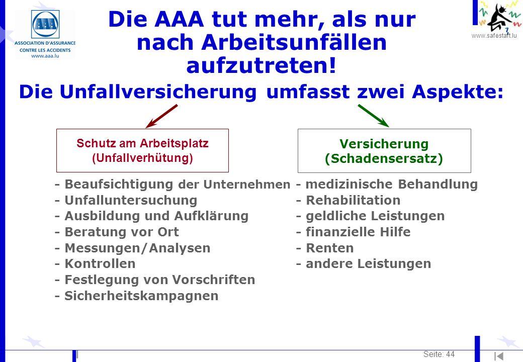 www.safestart.lu Seite: 44 - Beaufsichtigung der Unternehmen - medizinische Behandlung - Unfalluntersuchung - Rehabilitation - Ausbildung und Aufkläru