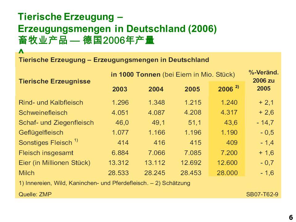 7 Milchproduktion in der EU 欧盟的牛奶生产情况 EU-Garantiemengen (Milchquote) 欧盟牛奶生产限额条例(牛奶产量配额) Am 2.